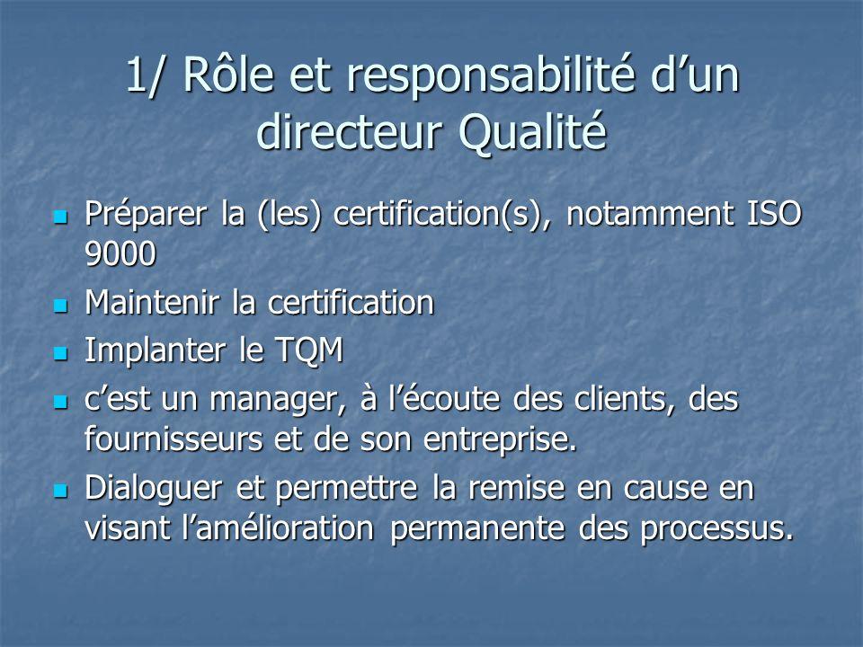 1/ Rôle et responsabilité d'un directeur Qualité