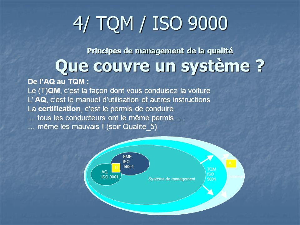 Principes de management de la qualité Que couvre un système