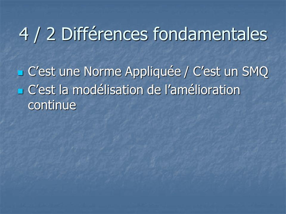 4 / 2 Différences fondamentales