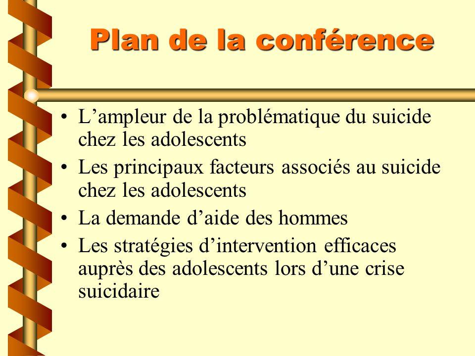 Plan de la conférence L'ampleur de la problématique du suicide chez les adolescents.