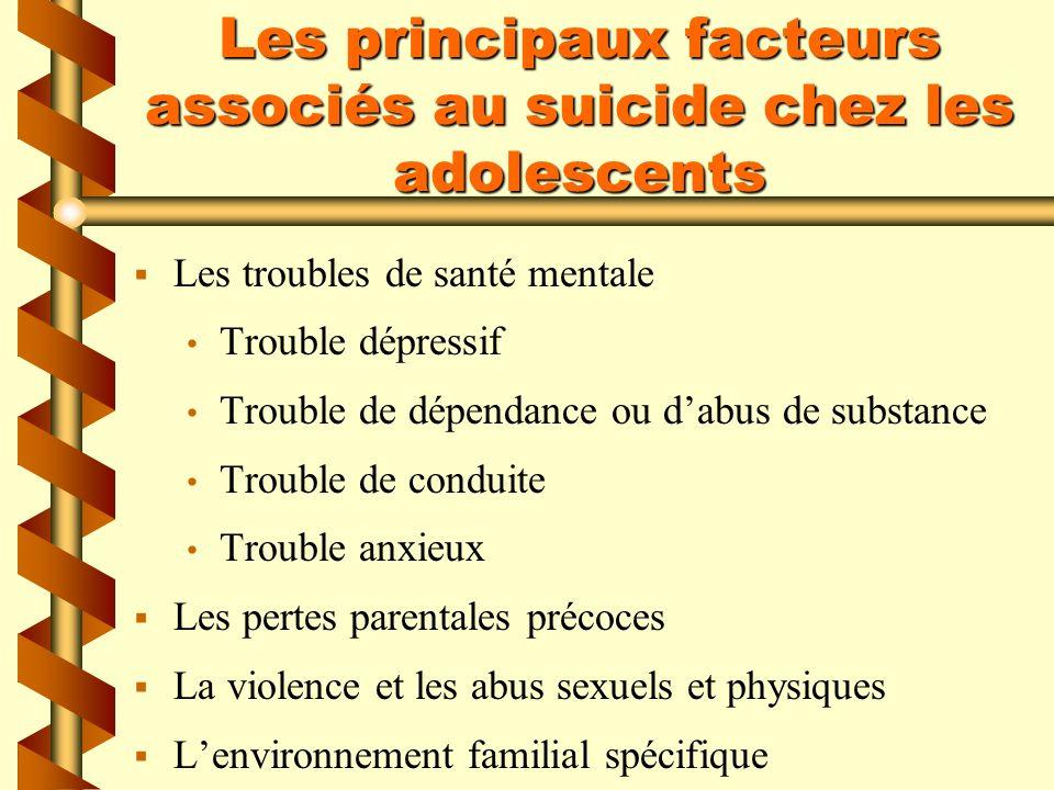 Les principaux facteurs associés au suicide chez les adolescents