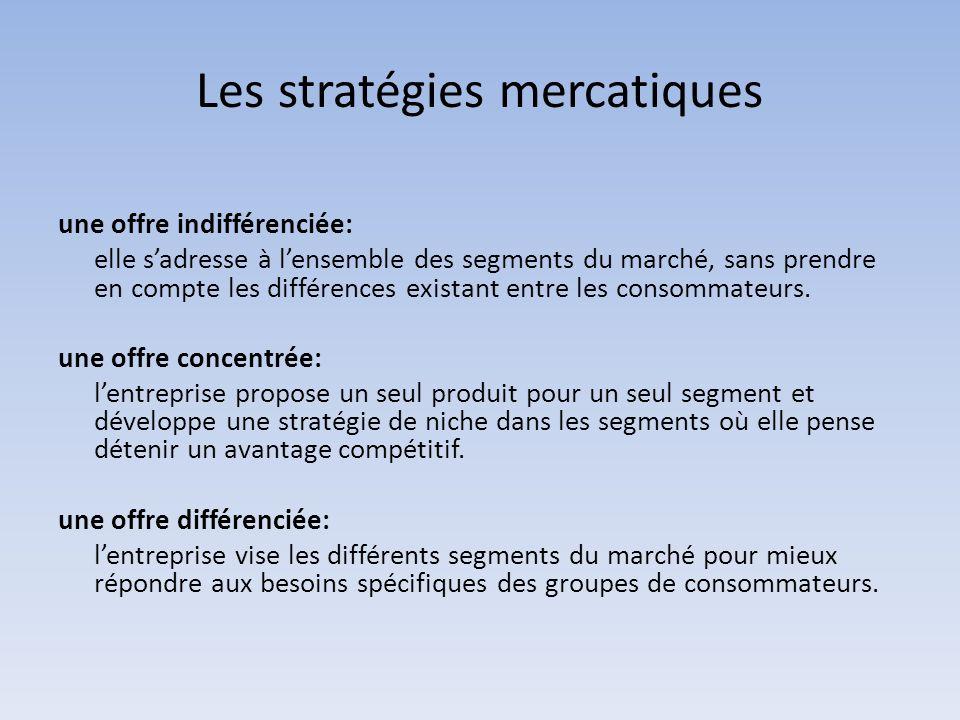 Les stratégies mercatiques