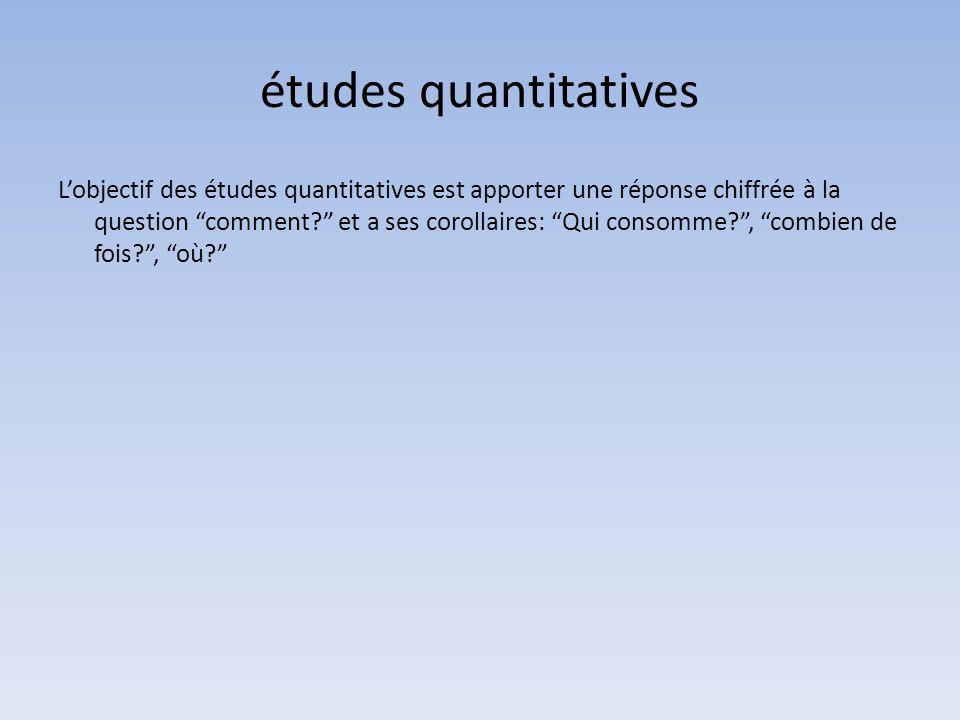 études quantitatives