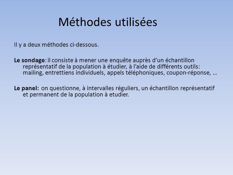 Méthodes utilisées Il y a deux méthodes ci-dessous.