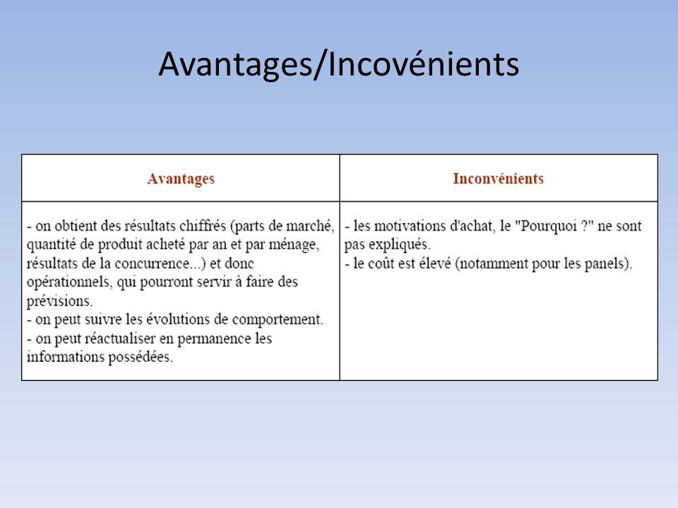 Avantages/Incovénients