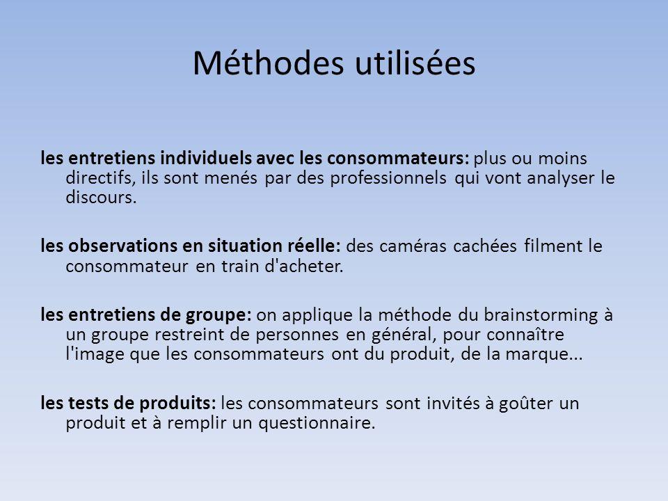 Méthodes utilisées