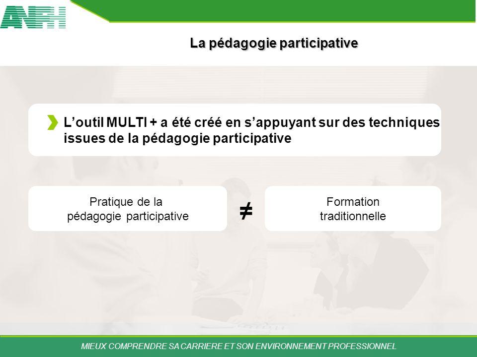 La pédagogie participative