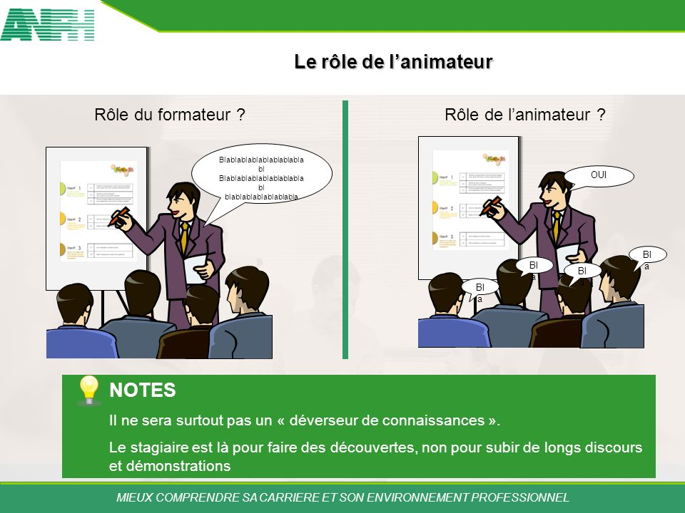 Le rôle de l'animateur NOTES Rôle du formateur Rôle de l'animateur