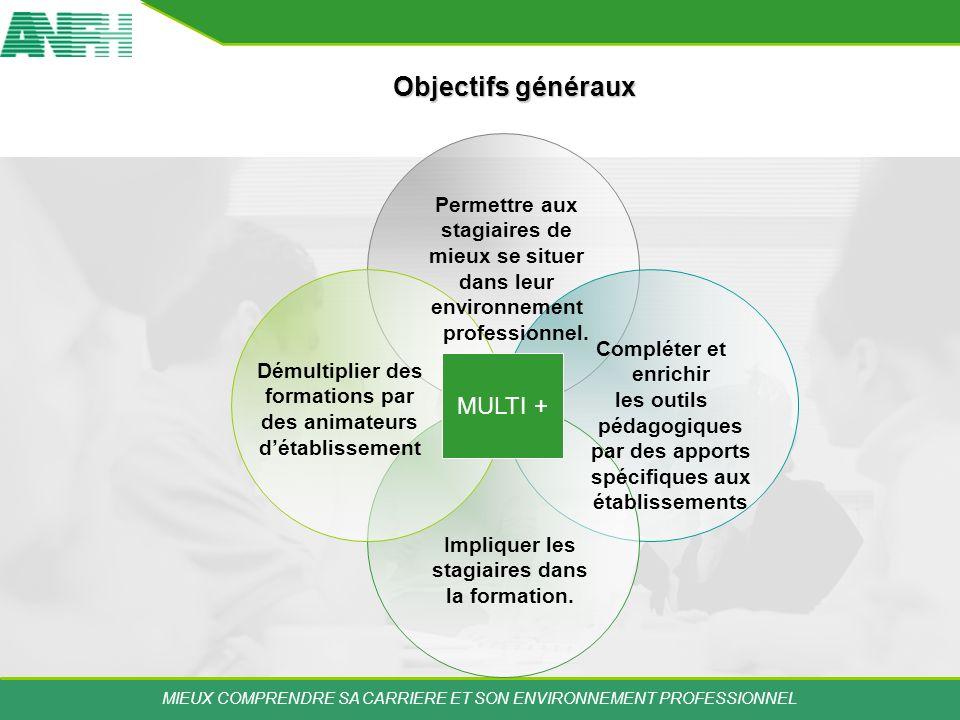 Objectifs généraux MULTI +