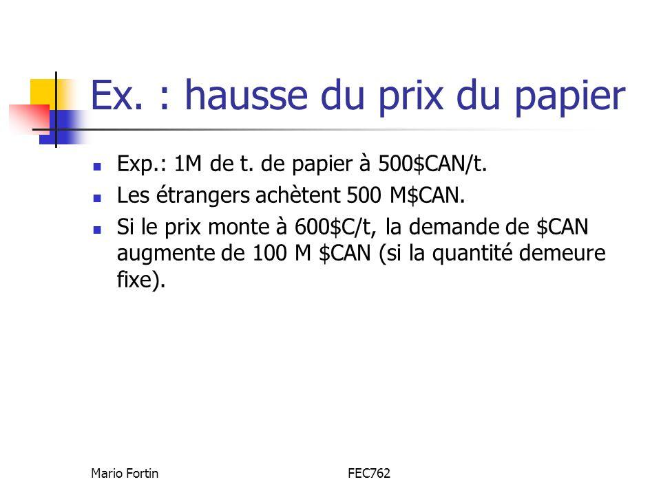 Ex. : hausse du prix du papier