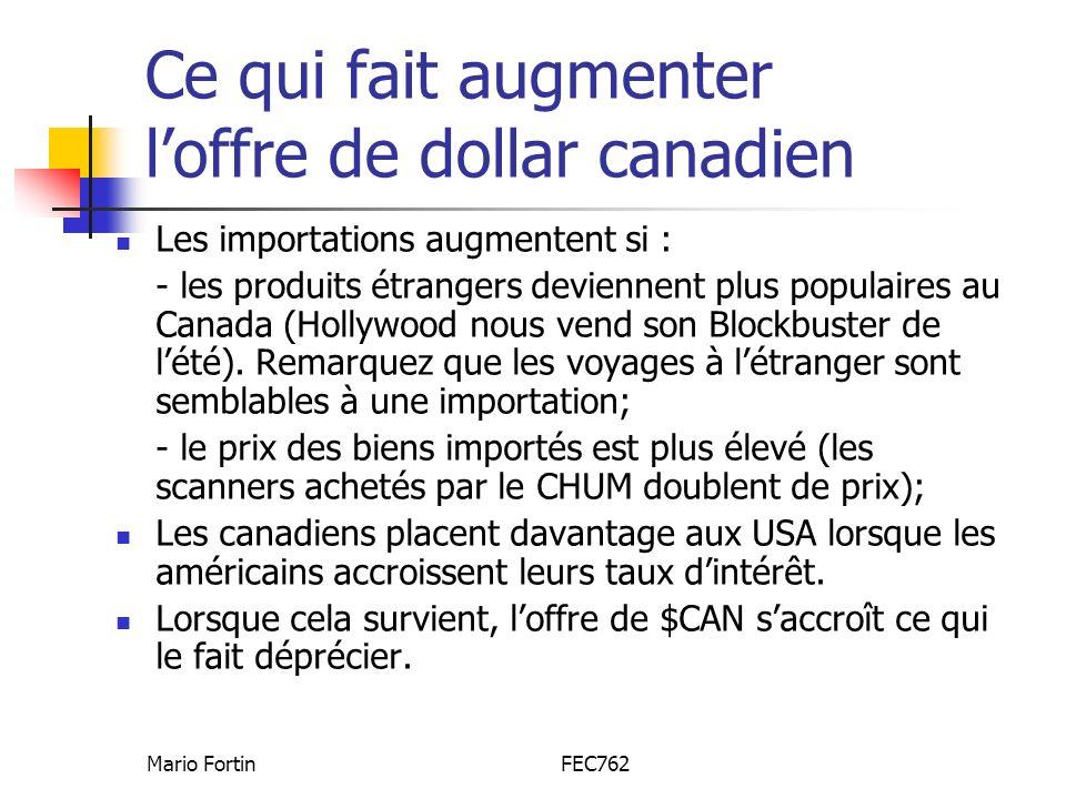 Ce qui fait augmenter l'offre de dollar canadien