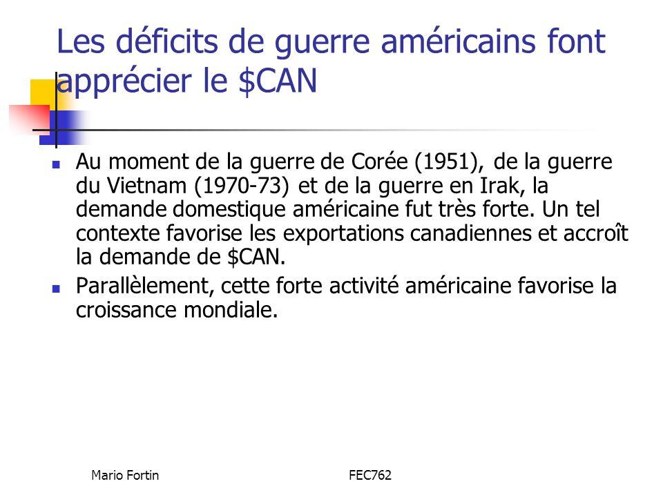 Les déficits de guerre américains font apprécier le $CAN