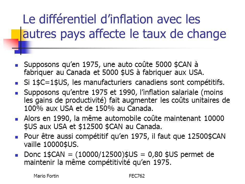 Le différentiel d'inflation avec les autres pays affecte le taux de change
