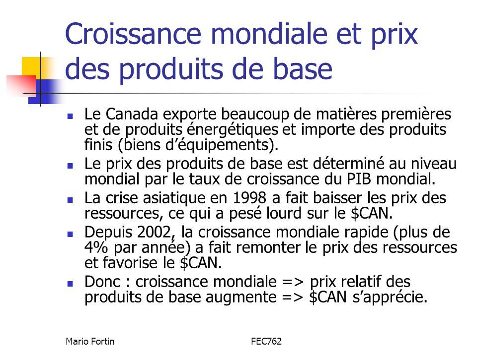 Croissance mondiale et prix des produits de base