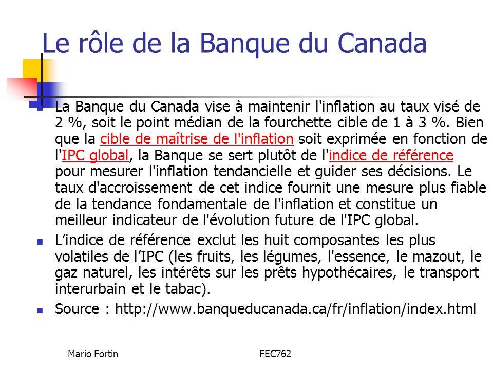 Le rôle de la Banque du Canada