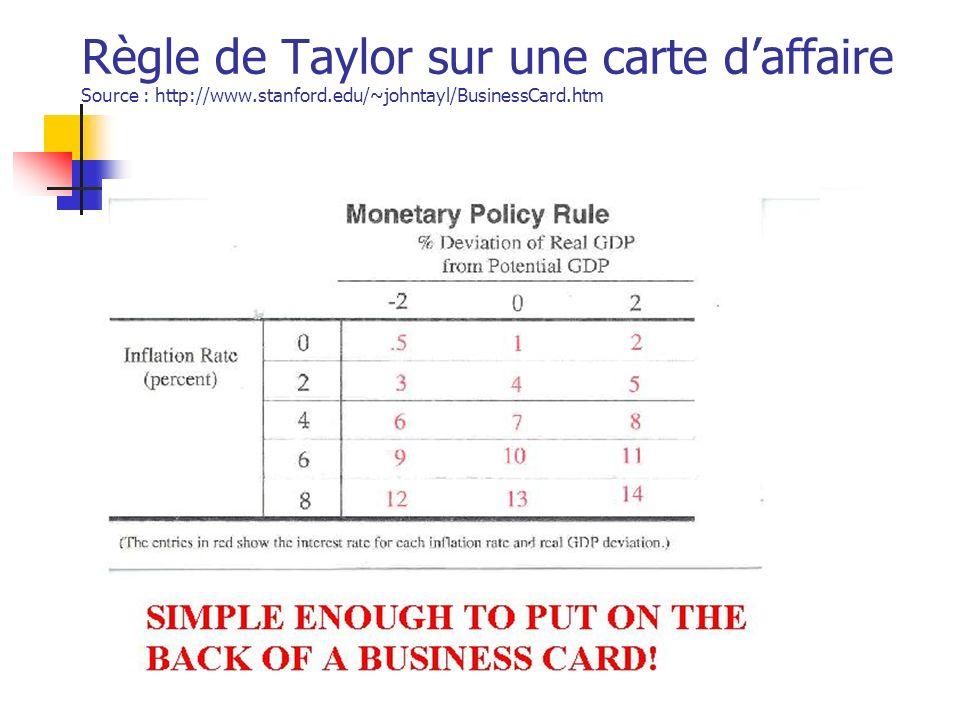 Règle de Taylor sur une carte d'affaire Source : http://www. stanford