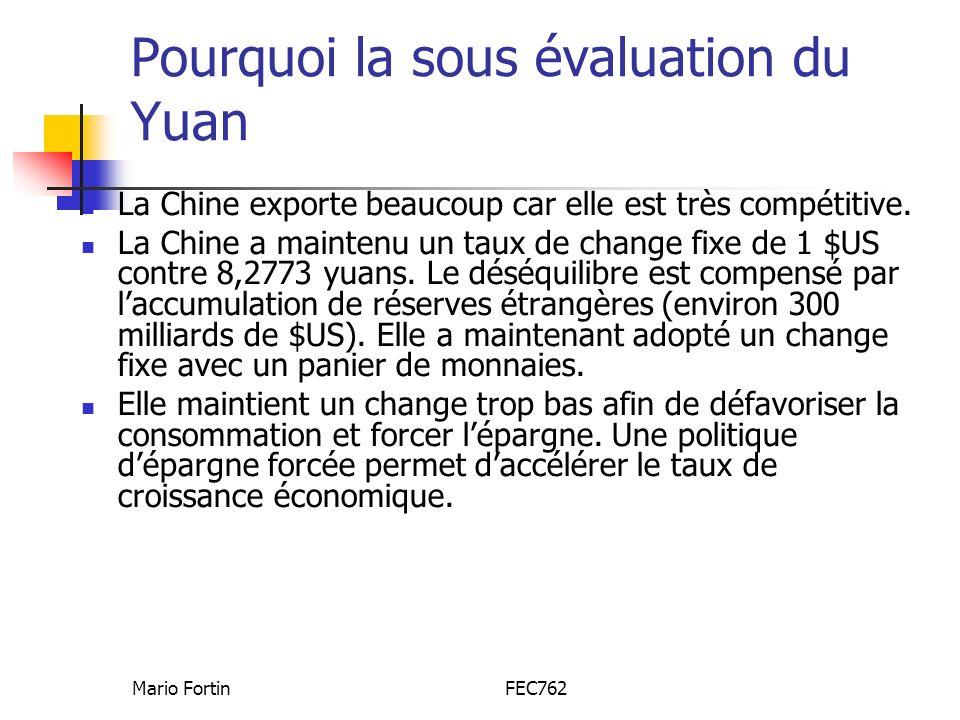 Pourquoi la sous évaluation du Yuan