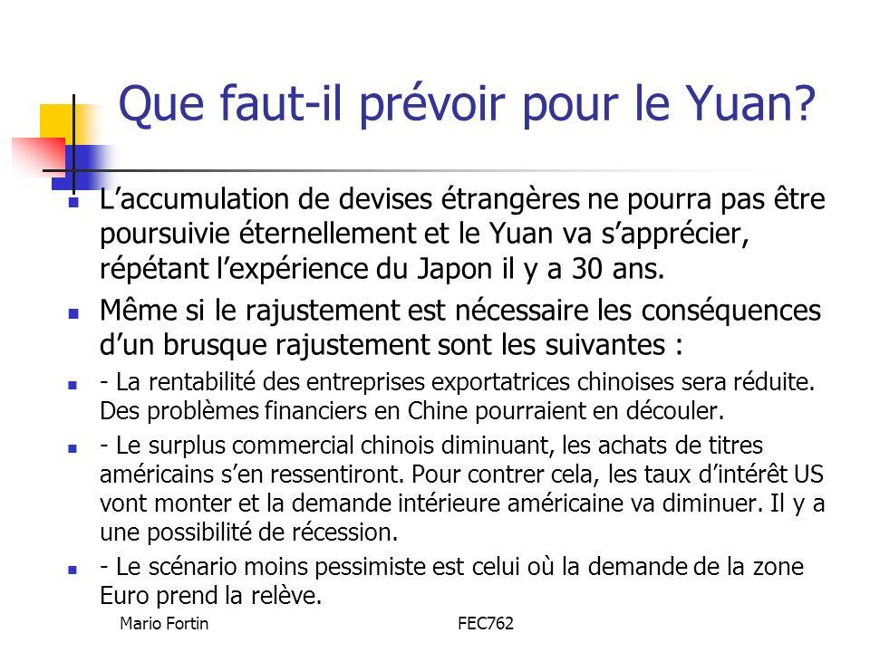 Que faut-il prévoir pour le Yuan