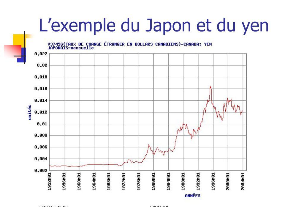 L'exemple du Japon et du yen