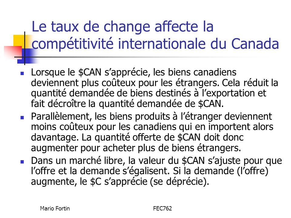 Le taux de change affecte la compétitivité internationale du Canada