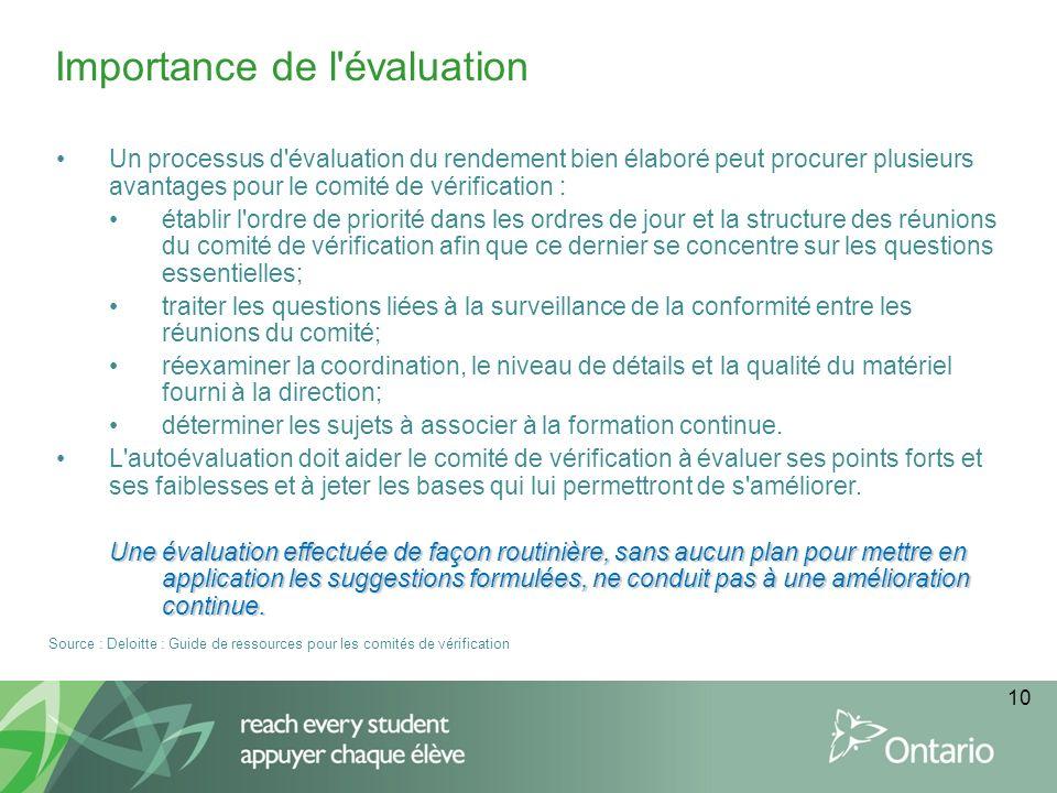 Importance de l évaluation