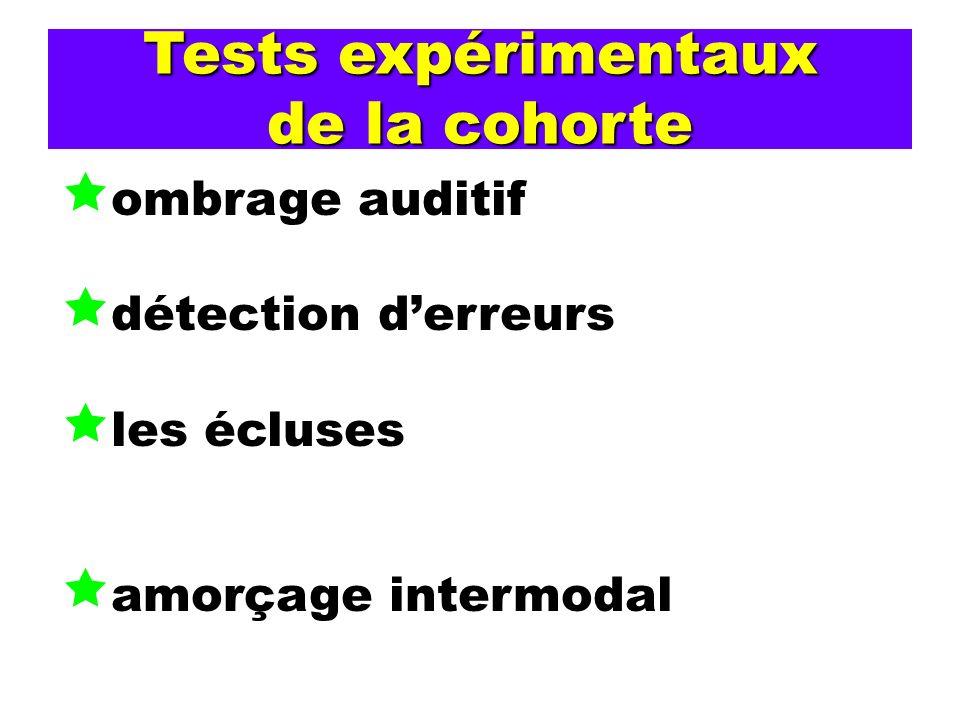 Tests expérimentaux de la cohorte