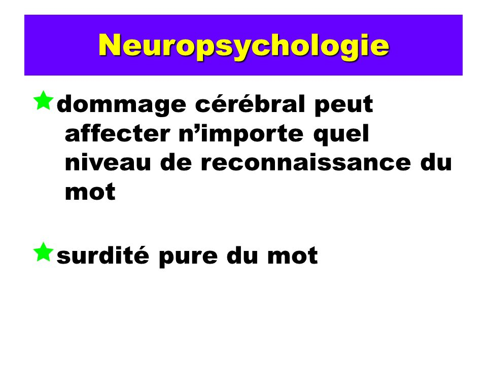 Neuropsychologie dommage cérébral peut affecter n'importe quel niveau de reconnaissance du mot.