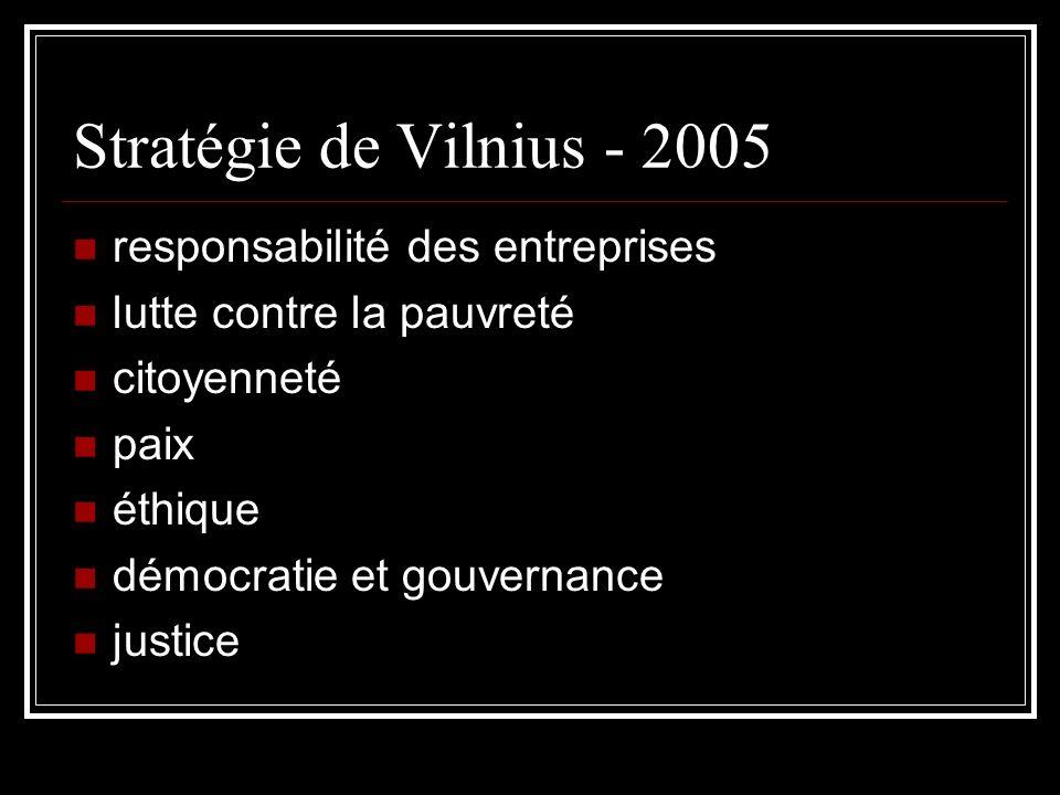 Stratégie de Vilnius - 2005 responsabilité des entreprises