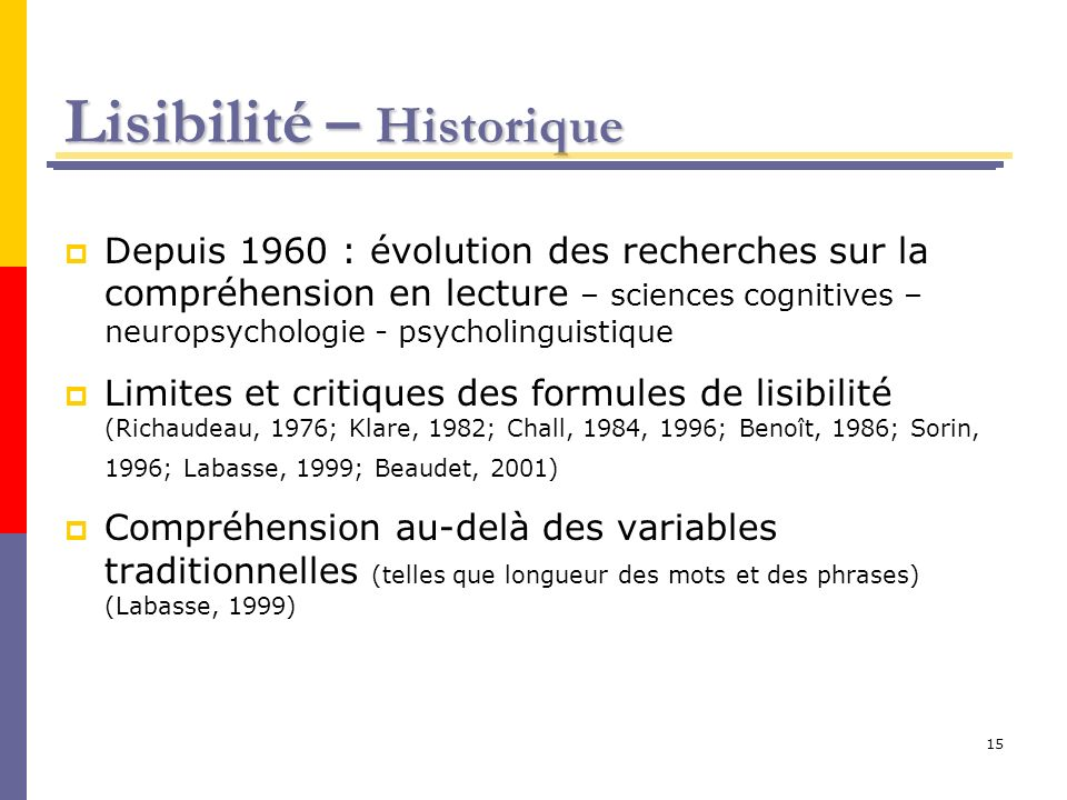 Lisibilité – Historique