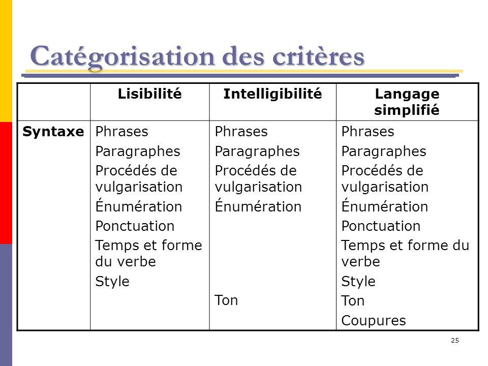 Catégorisation des critères