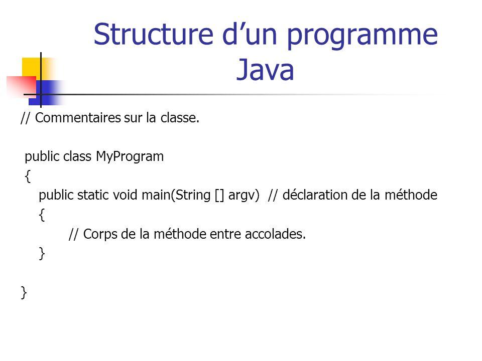 Structure d'un programme Java
