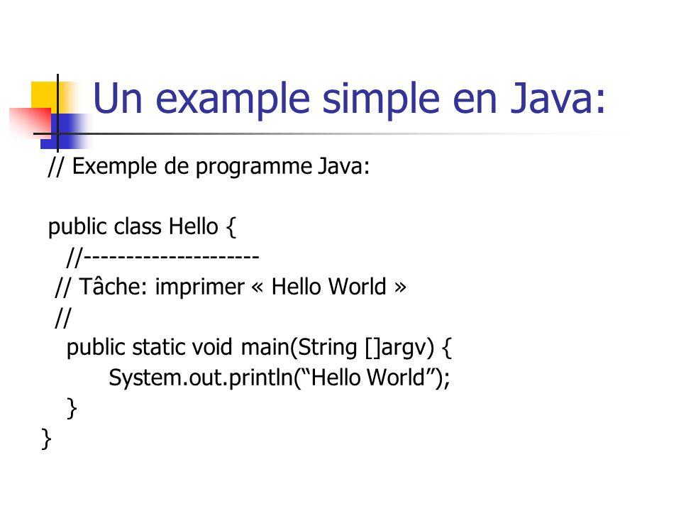 Un example simple en Java:
