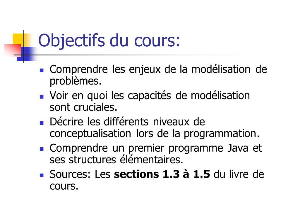 Objectifs du cours: Comprendre les enjeux de la modélisation de problèmes. Voir en quoi les capacités de modélisation sont cruciales.