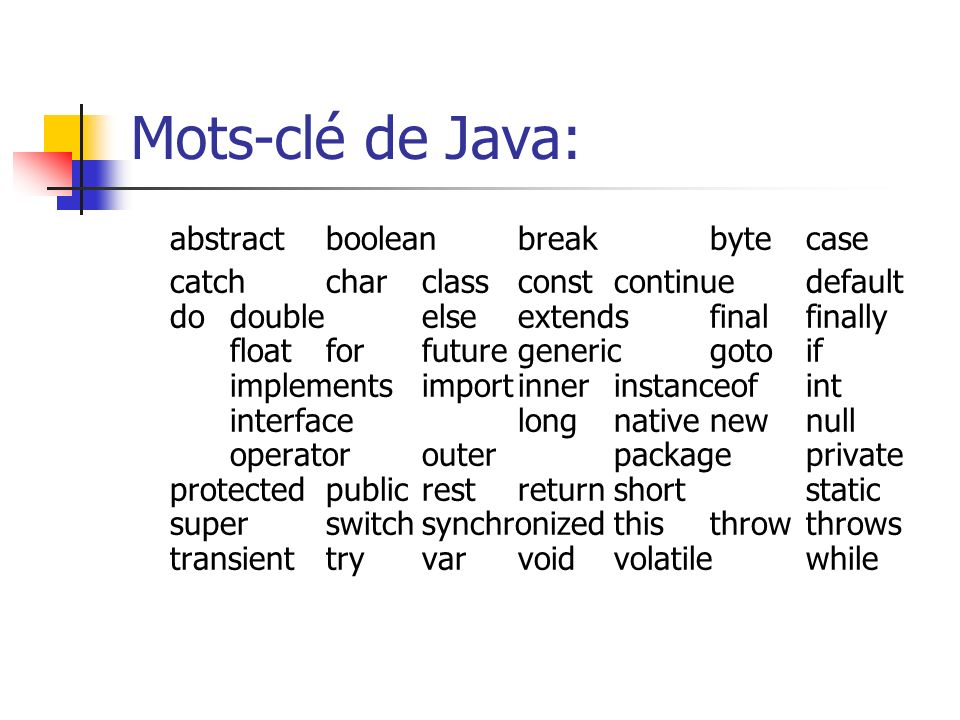 Mots-clé de Java: abstract boolean break byte case