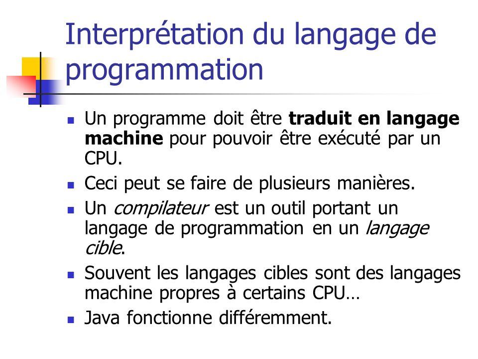 Interprétation du langage de programmation