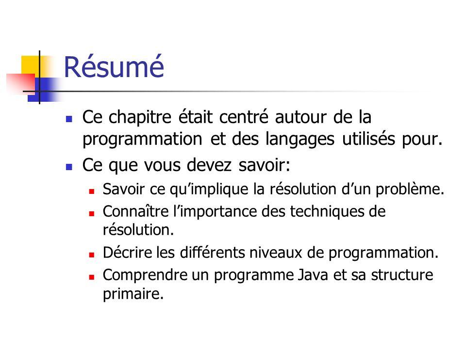 Résumé Ce chapitre était centré autour de la programmation et des langages utilisés pour. Ce que vous devez savoir: