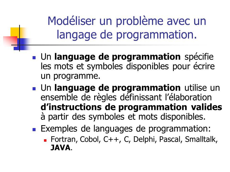 Modéliser un problème avec un langage de programmation.