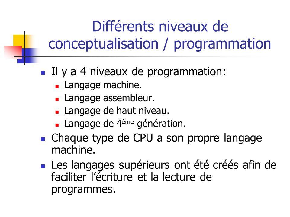 Différents niveaux de conceptualisation / programmation