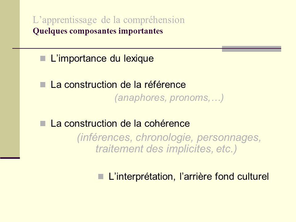 L'apprentissage de la compréhension Quelques composantes importantes