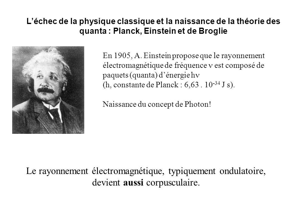 L'échec de la physique classique et la naissance de la théorie des quanta : Planck, Einstein et de Broglie