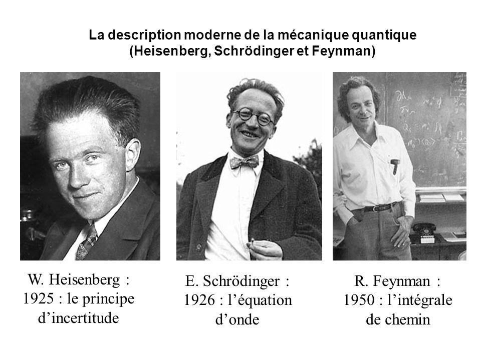 W. Heisenberg : 1925 : le principe d'incertitude E. Schrödinger :