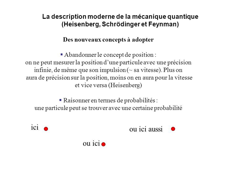 La description moderne de la mécanique quantique