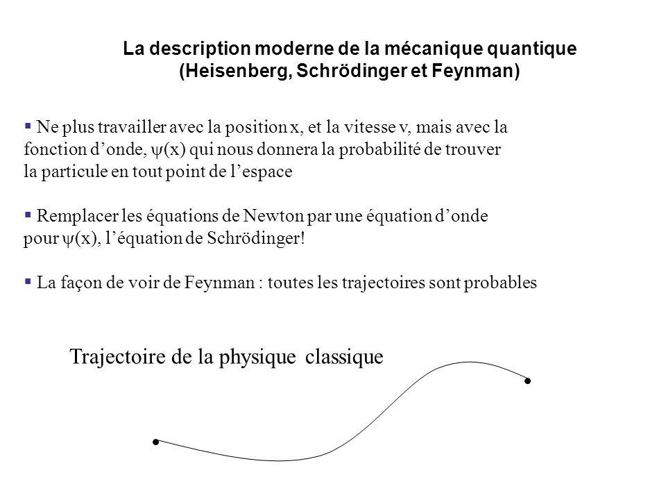 Trajectoire de la physique classique