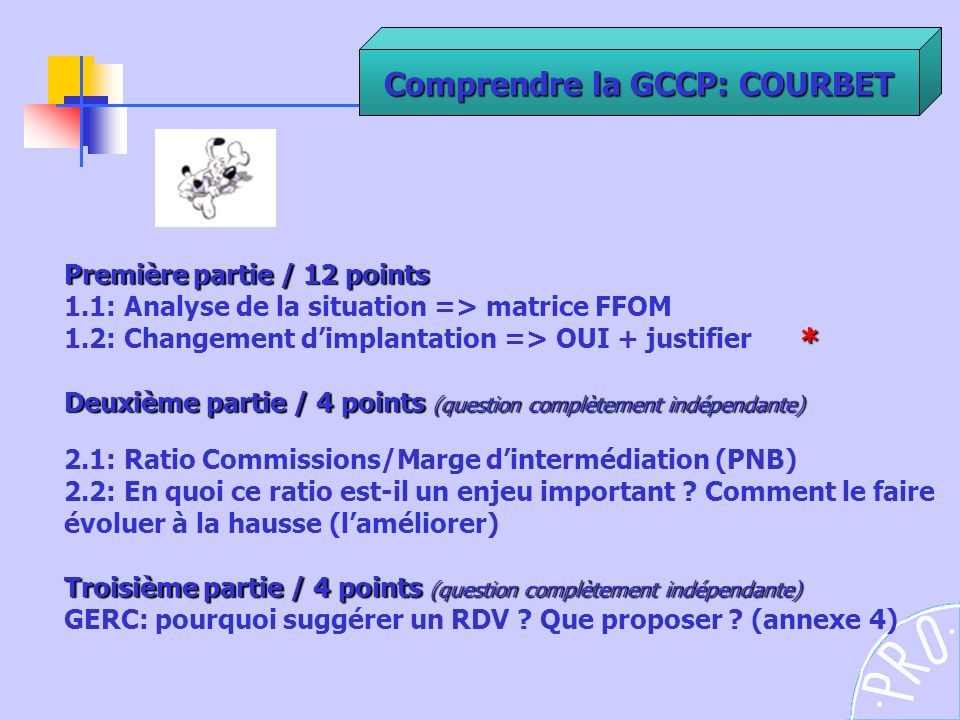 Comprendre la GCCP: COURBET