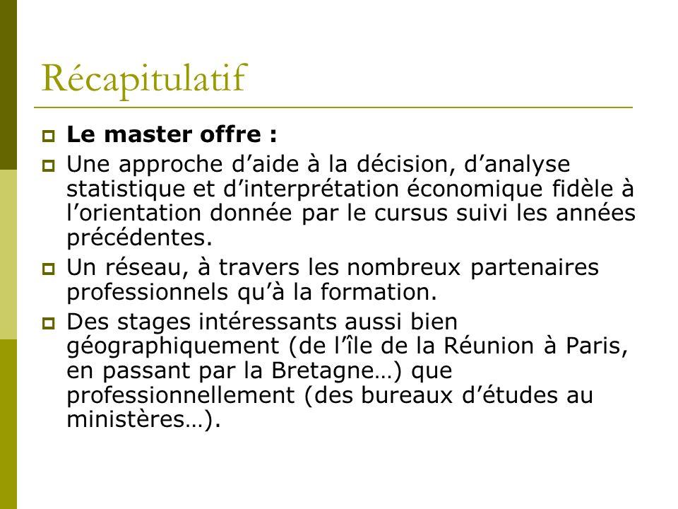 Récapitulatif Le master offre :