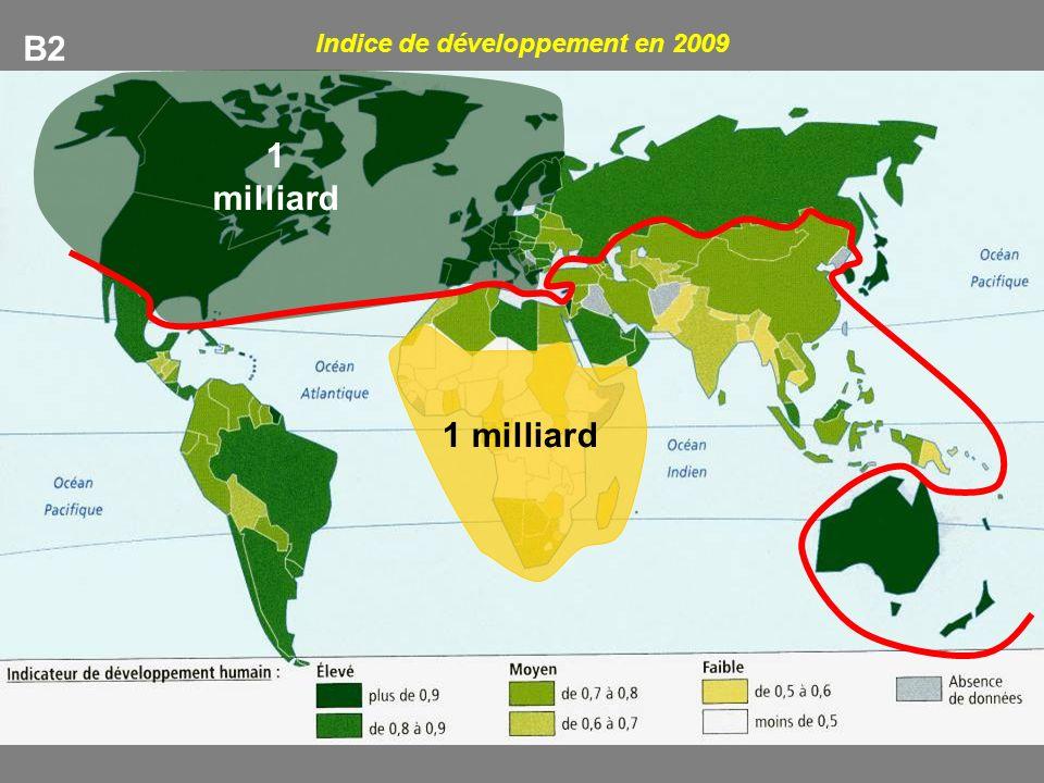 Indice de développement en 2009