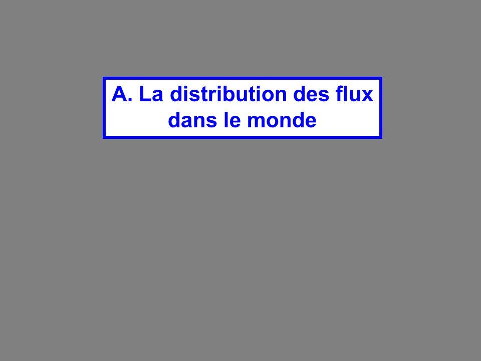 A. La distribution des flux dans le monde