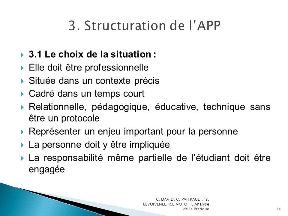 3. Structuration de l'APP