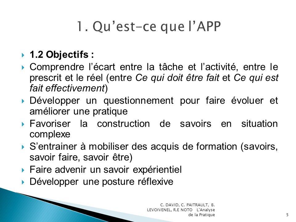 1. Qu'est-ce que l'APP 1.2 Objectifs :