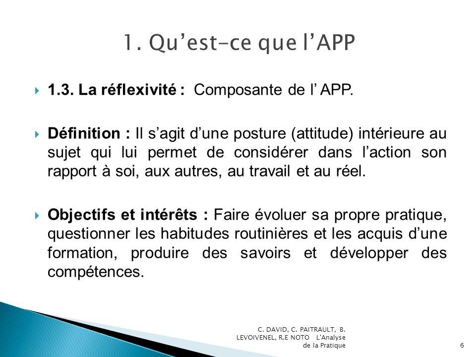 1. Qu'est-ce que l'APP 1.3. La réflexivité : Composante de l' APP.